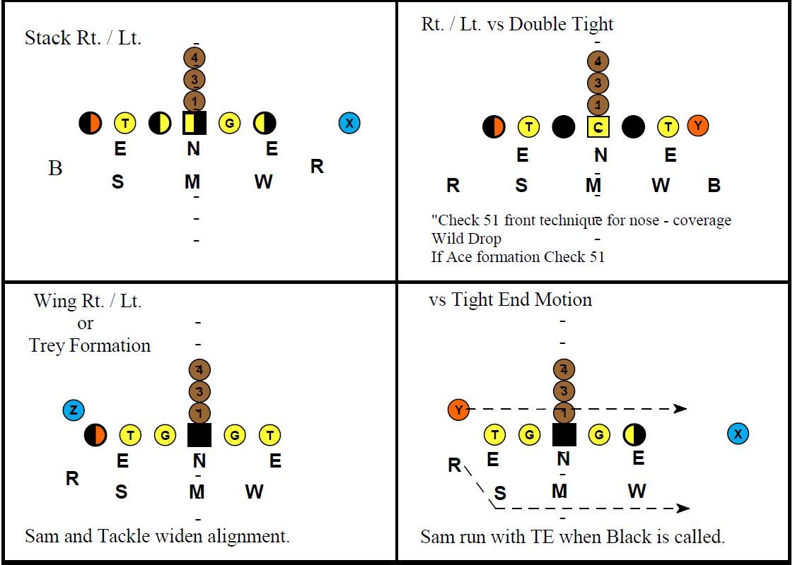 Building A Series Circuit Free Wiring Diagram For You To Build Circuits Beginners That Can Be Built On Breadboard 3 4 Defense Special Fronts Football Toolbox