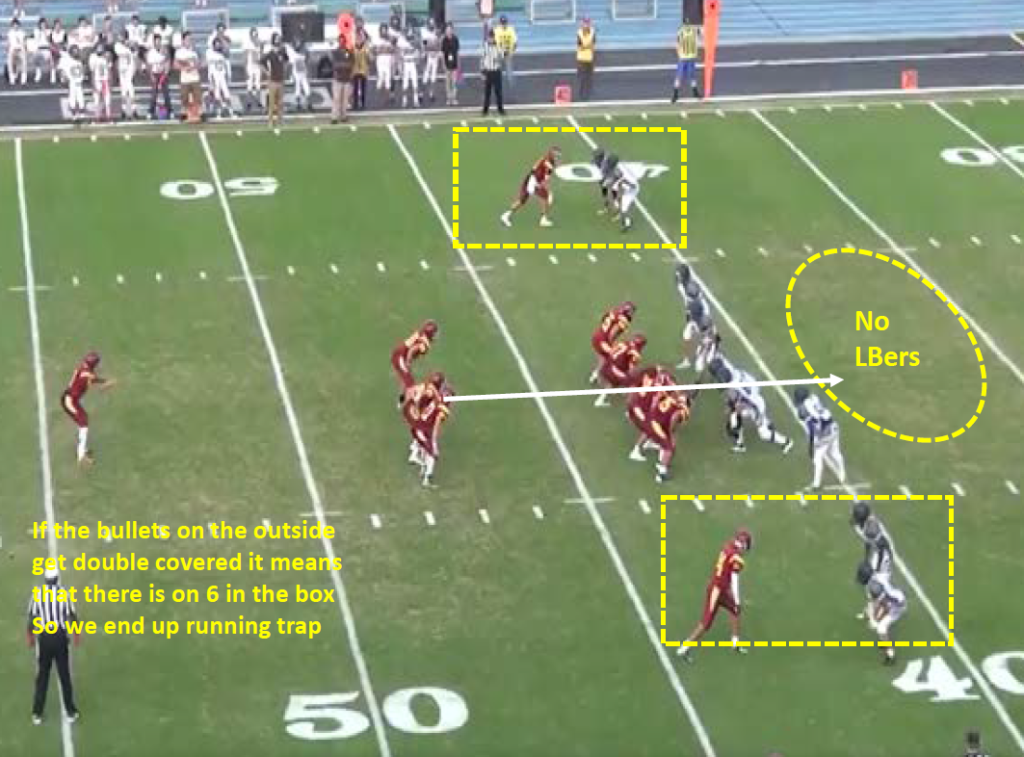 installing the purdue punt formation